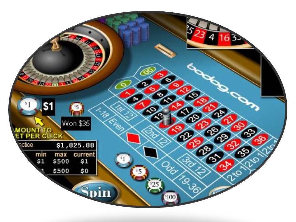 Online roulette us players