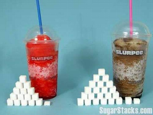 Ile cukru zawierają popularne produkty spożywcze ? 45