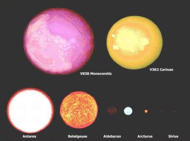Wszechświat: jak mali jesteśmy 12