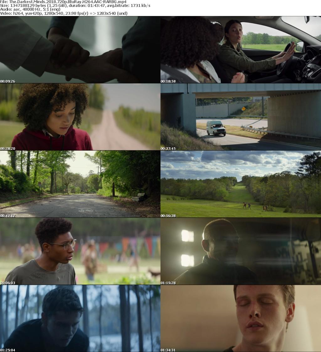 The Darkest Minds (2018) 720p BluRay H264 AAC-RARBG