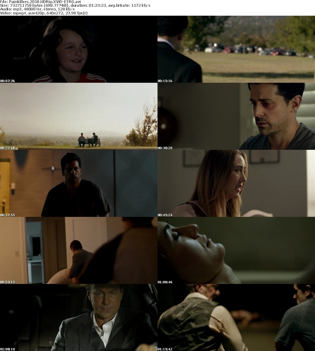Painkillers (2018) HDRip XViD-ETRG