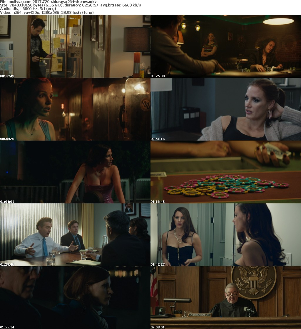 Mollys Game 2017 720p BluRay x264-DRONES