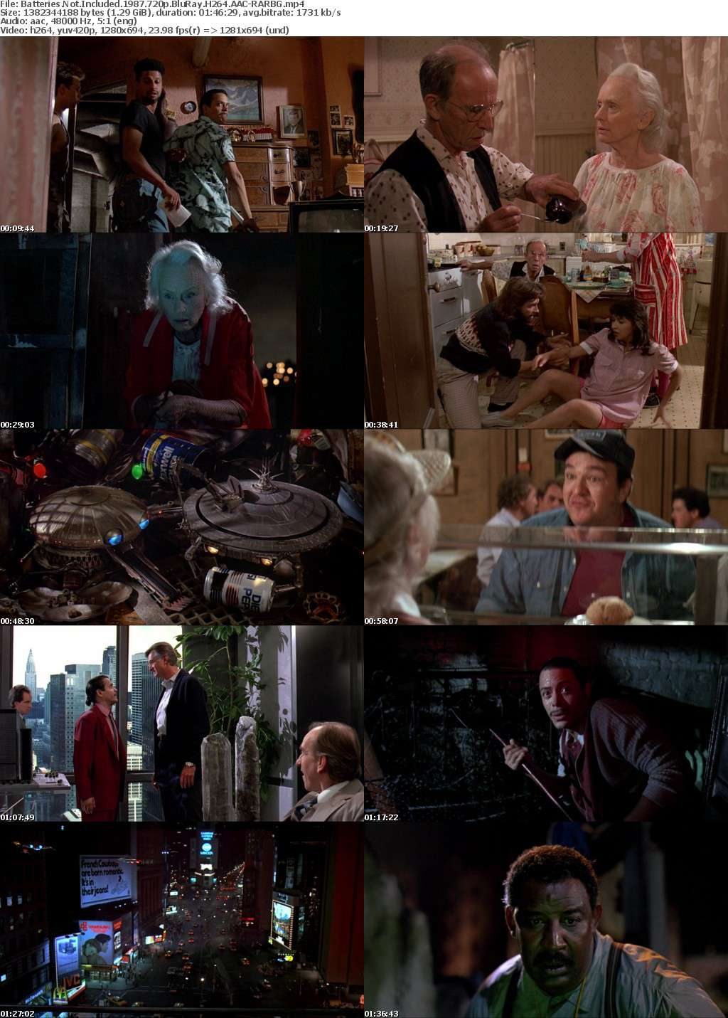 Batteries Not Included 1987 720p BluRay H264 AAC-RARBG