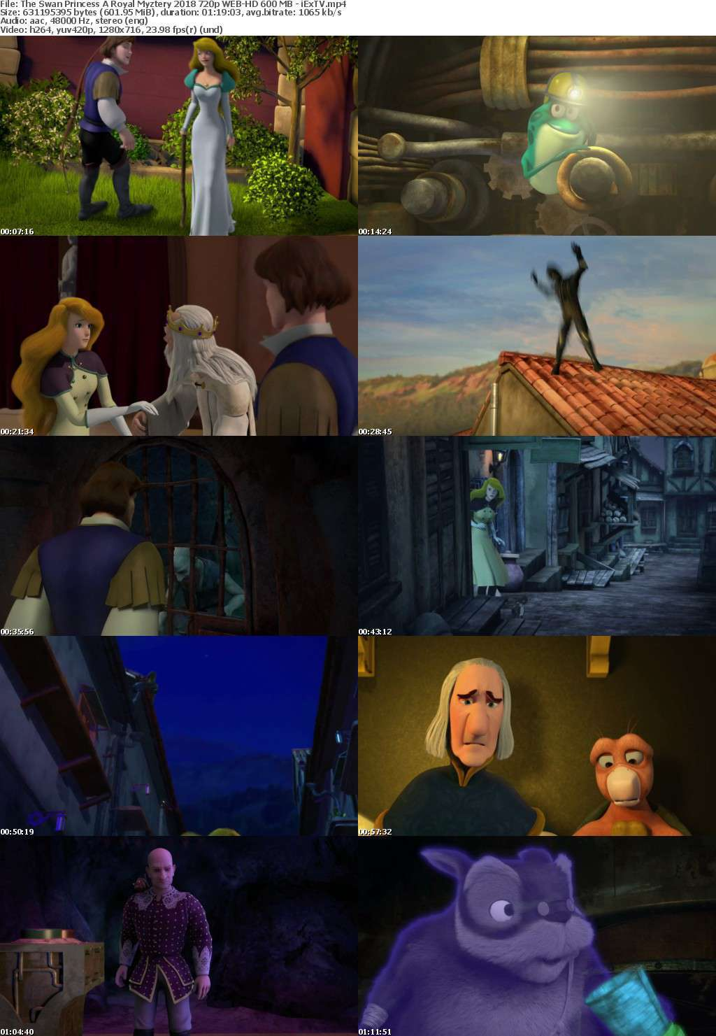 The Swan Princess A Royal Myztery 2018 720p WEB-HD 600 MB - iExTV