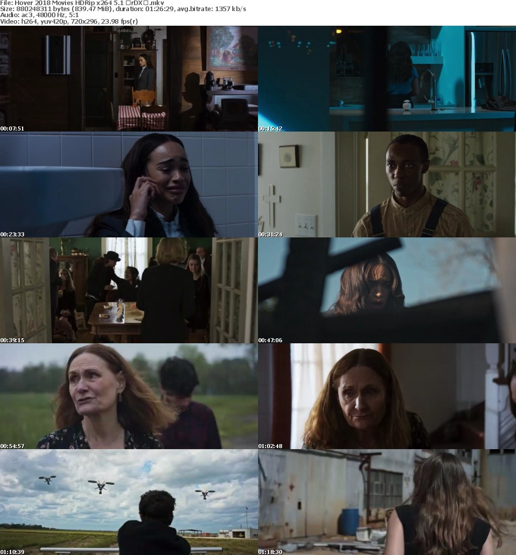 Hover 2018 Movies HDRip x264 5 1 with Sample