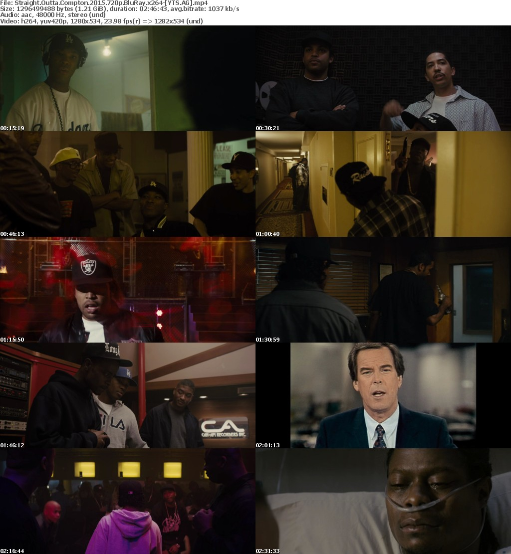 Straight Outta Compton (2015) [BluRay] [720p] YIFY