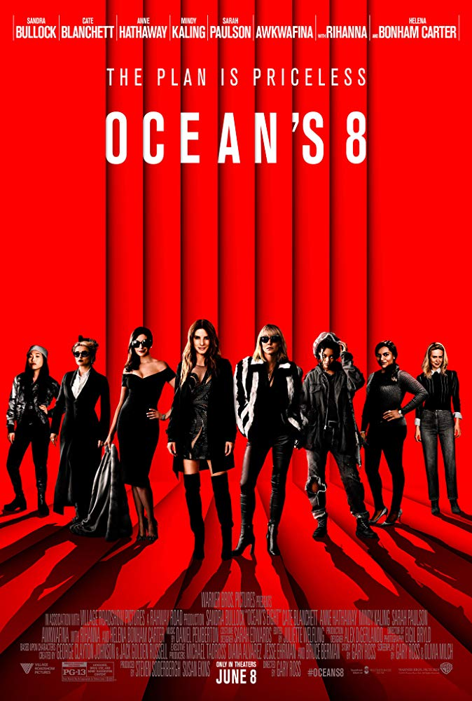 Oceans Eight 2018 1080p BluRay x264 DTS MW