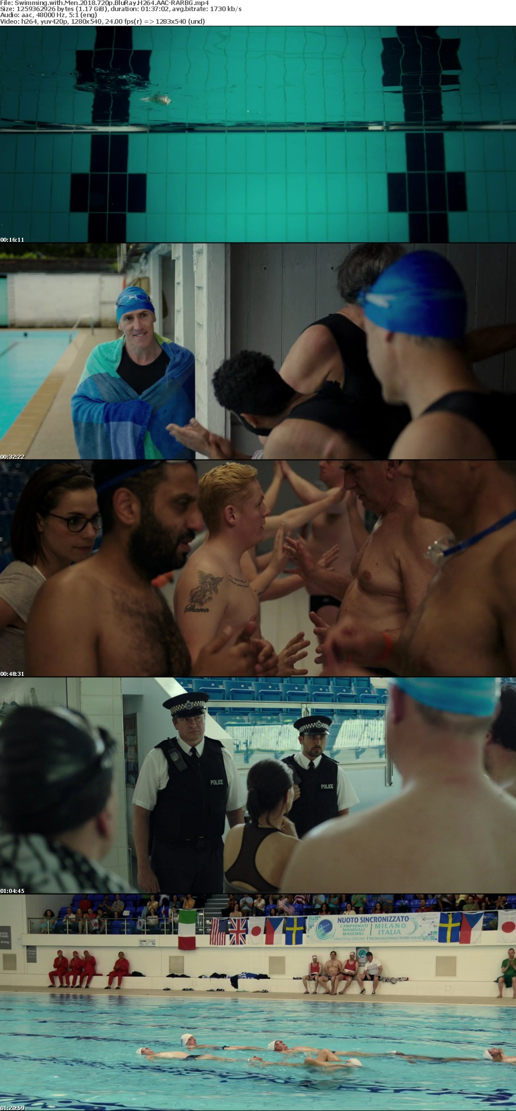 Swimming with Men 2018 720p BluRay H264 AAC-RARBG