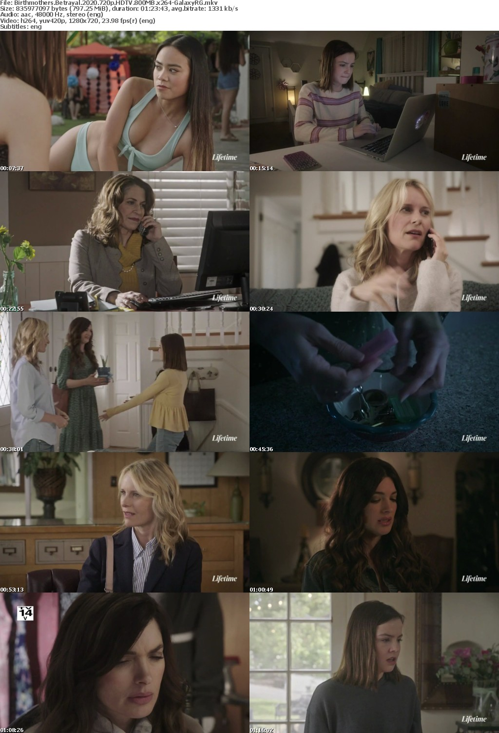 Birthmothers Betrayal (2020) 720p HDTV 800MB x264-GalaxyRG